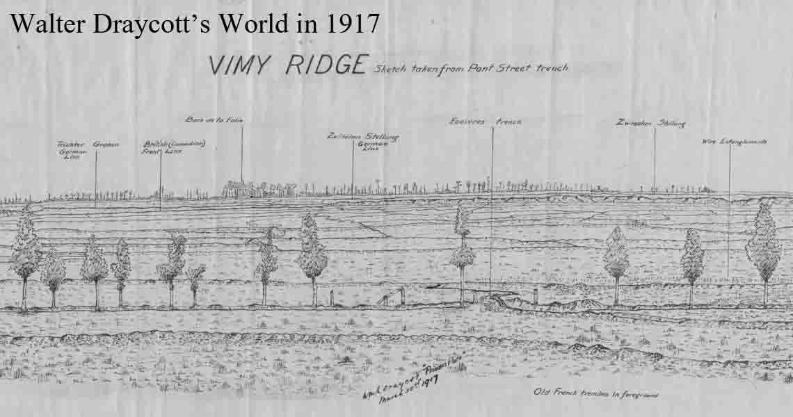 Panorama of Vimy Ridge 1917