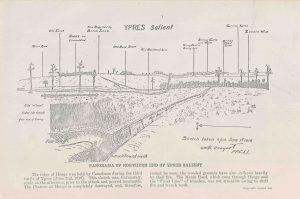 Panorama of northern end of ypres salient 1916
