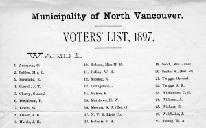 Voters' List, 1897.
