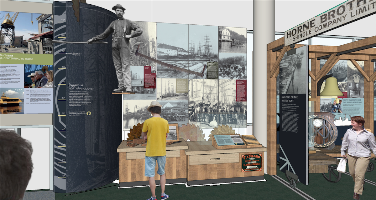 A rendering of MONOVA: Museum of North Vancouver's new permanent exhibit gallery. Exhibit installation is now currently underway in this space.