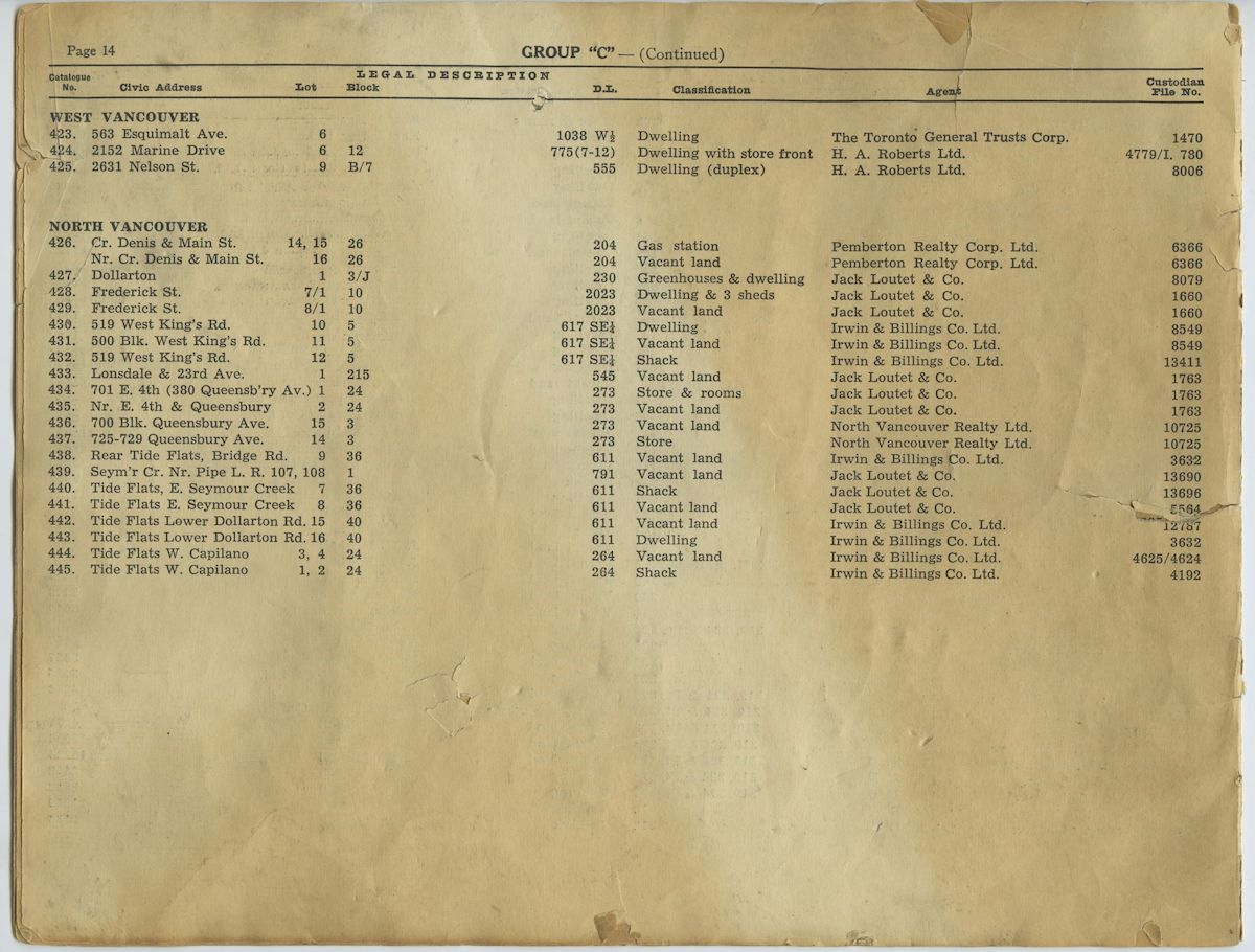 This is a 1943 catalogue that lists properties offered for sale to the public without consent of the owners who were interned. Courtesy of the Nikkei National Museum. Sadly, very little evidence of their life in North Vancouver is reflected in the local archives.